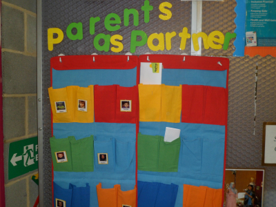 Feature image that has the subject related to Working in Partnership with our Parents.